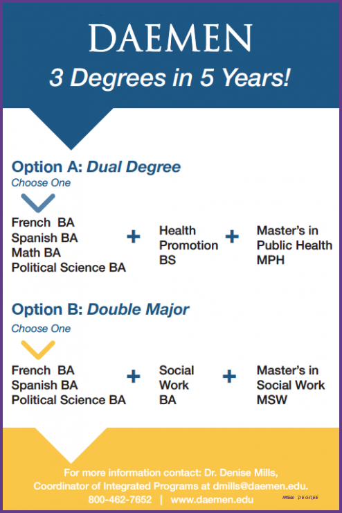 One Checklist That You Should Keep In Mind Before Attending Msw Degree Msw Degree In 2020 Social Work University Masters In Business Administration Political Science