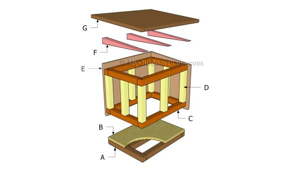 Cat House Plans Cat House Plans Wooden Cat House Outdoor Cat House