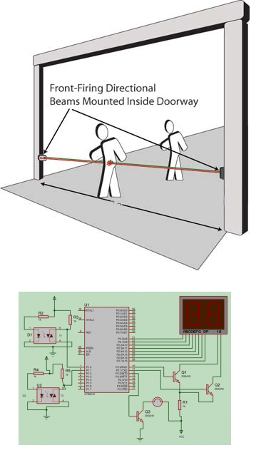 Bidirectional Visitor Counter And Automated Room Light Control Six