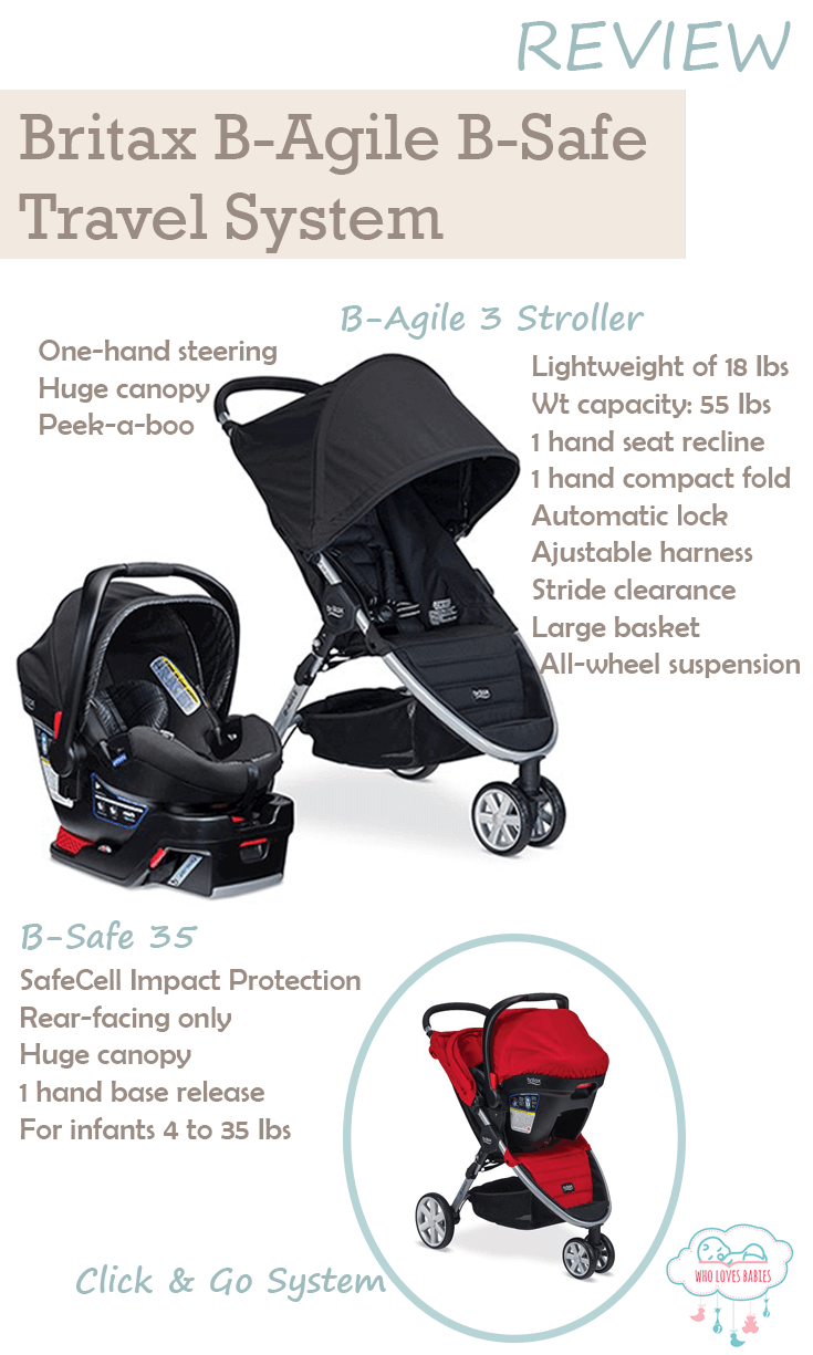 The Most Complete Britax B-Agile B-Safe Travel System Review ...