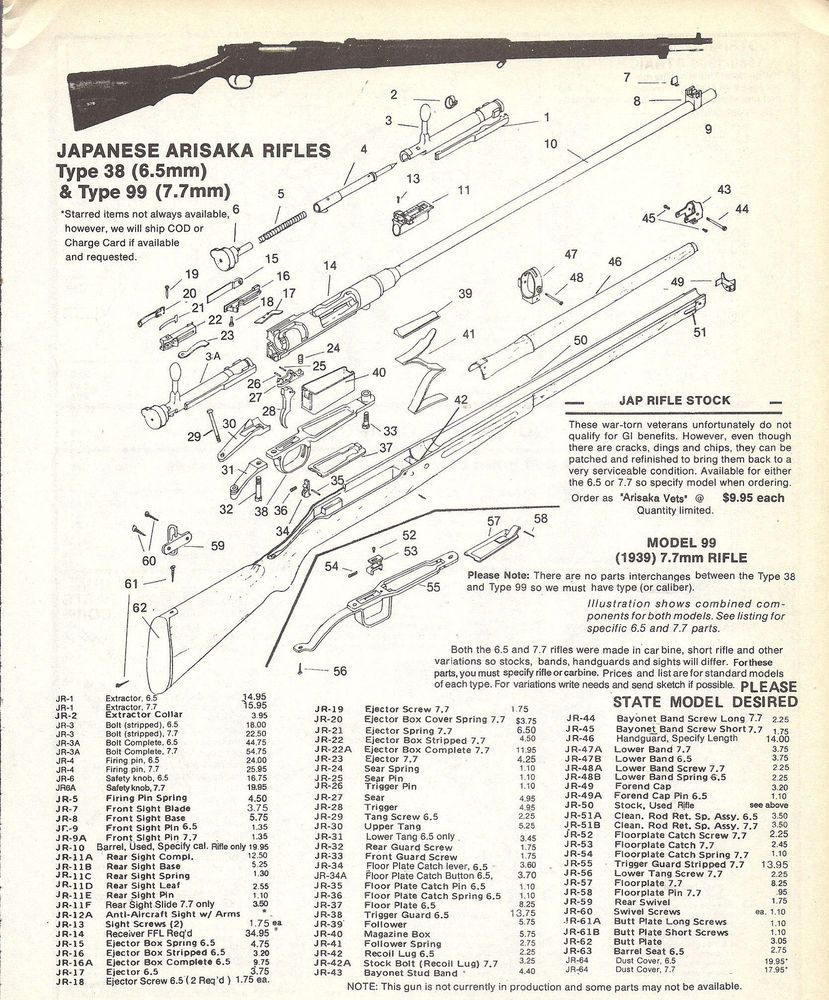 1992 japanese arisaka rifle schematic exploded view parts list ad Smith Wesson Revolver Parts Diagram 1992 japanese arisaka rifle schematic exploded view parts list ad