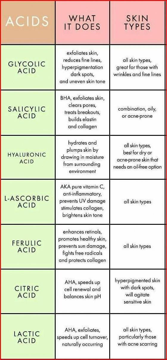 25 + › Hautpflege für schwarze Frauen über 40 #womensskincareproducts