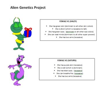 Basic Genetics Project- Alien Genetics | Homeschool - biology ...