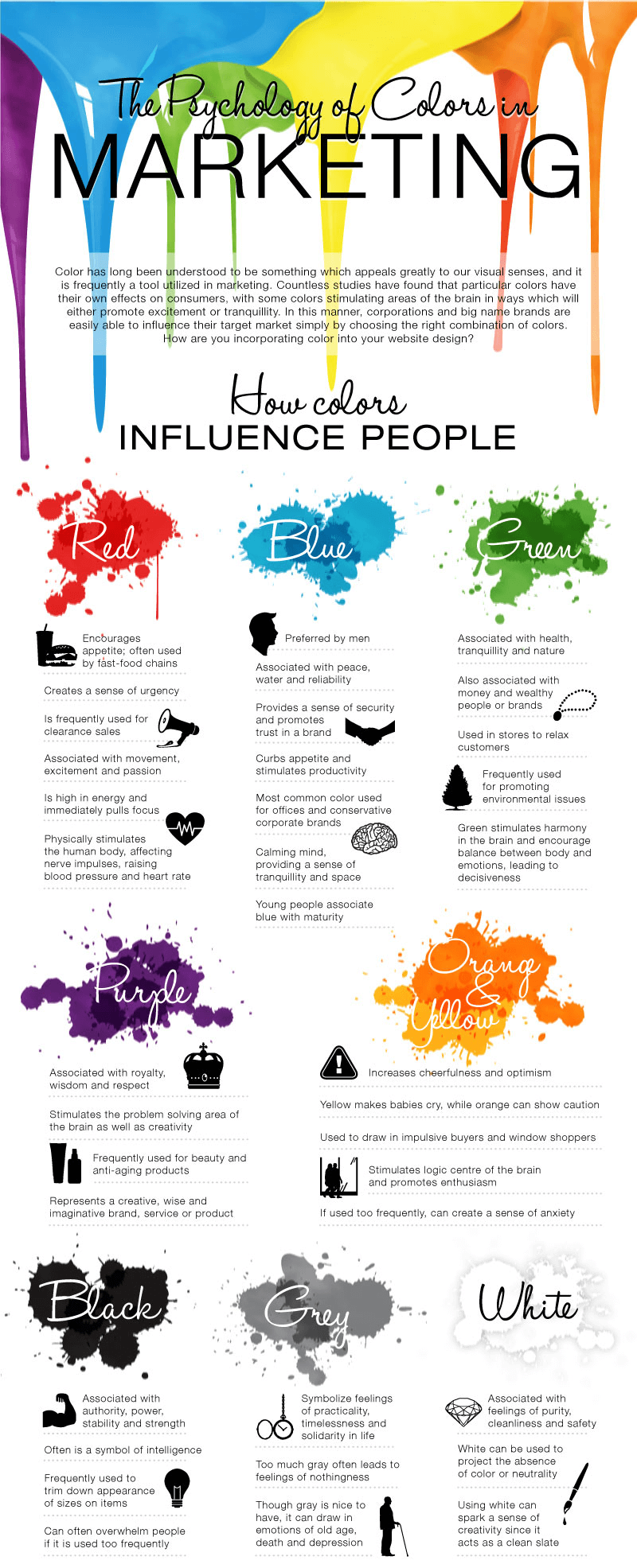 How to choose the Color Palette for a Website (Complete ...