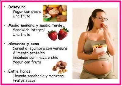 que frutas pueden comer las embarazadas con diabetes gestacional