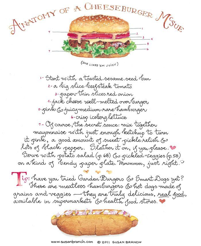 Anatomy of Cheeseburger McSue | Recipes by Susan Branch | Pinterest ...