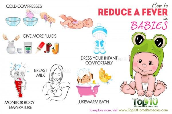 Home Treatments for Babies
