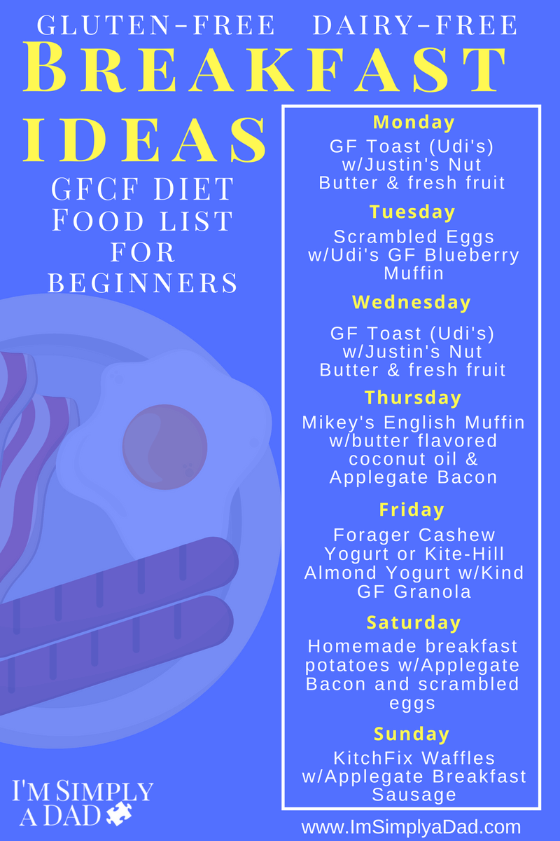 Gfcf Food List Simple Meals To Get You Started On The Gfcf Diet I M Simply A Dad Gfcf Diet Food Lists Casein Free Diet