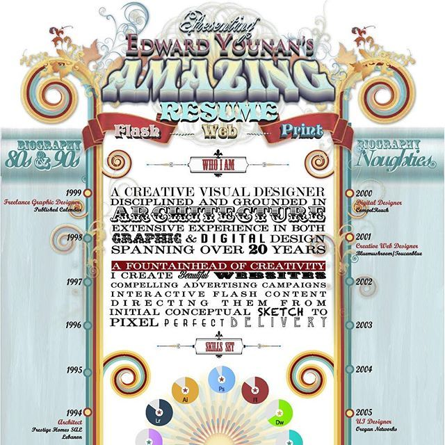 Resume #graphicartists #instamood #instagram #carnival - visual designer resume