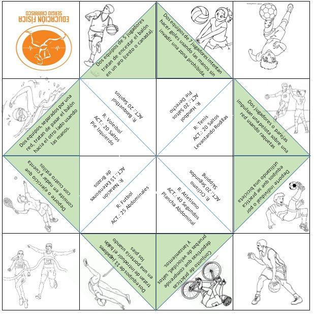 Educación Física Para Todos Comecocos De Educación Física Deportes Comecocos Educacion Fisica Educacion