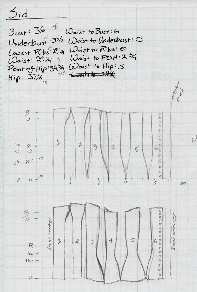 Victorian Corset - Pattern by sidneyeileen.deviantart.com on ...