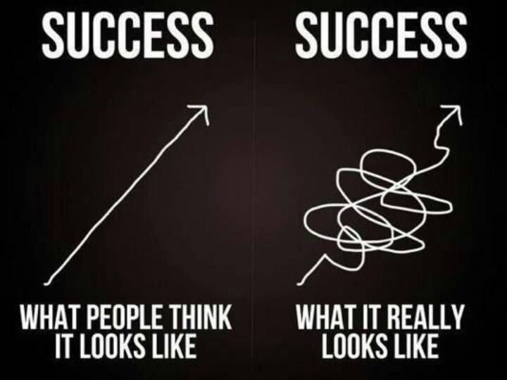 Success... If it was a straight path & easy it wouldn't be worth it in the end!!!