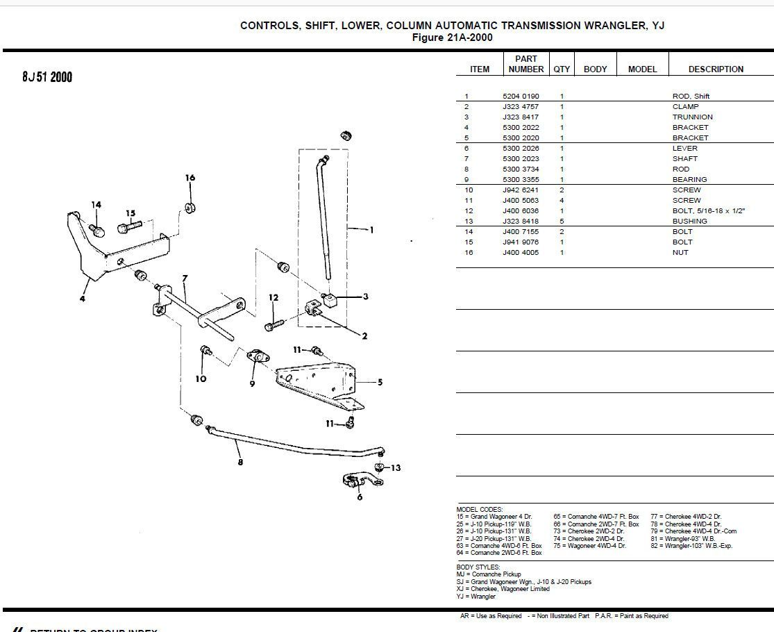 hight resolution of used factory original oem automatic transmission steering linkage rod set from a 1987 yj