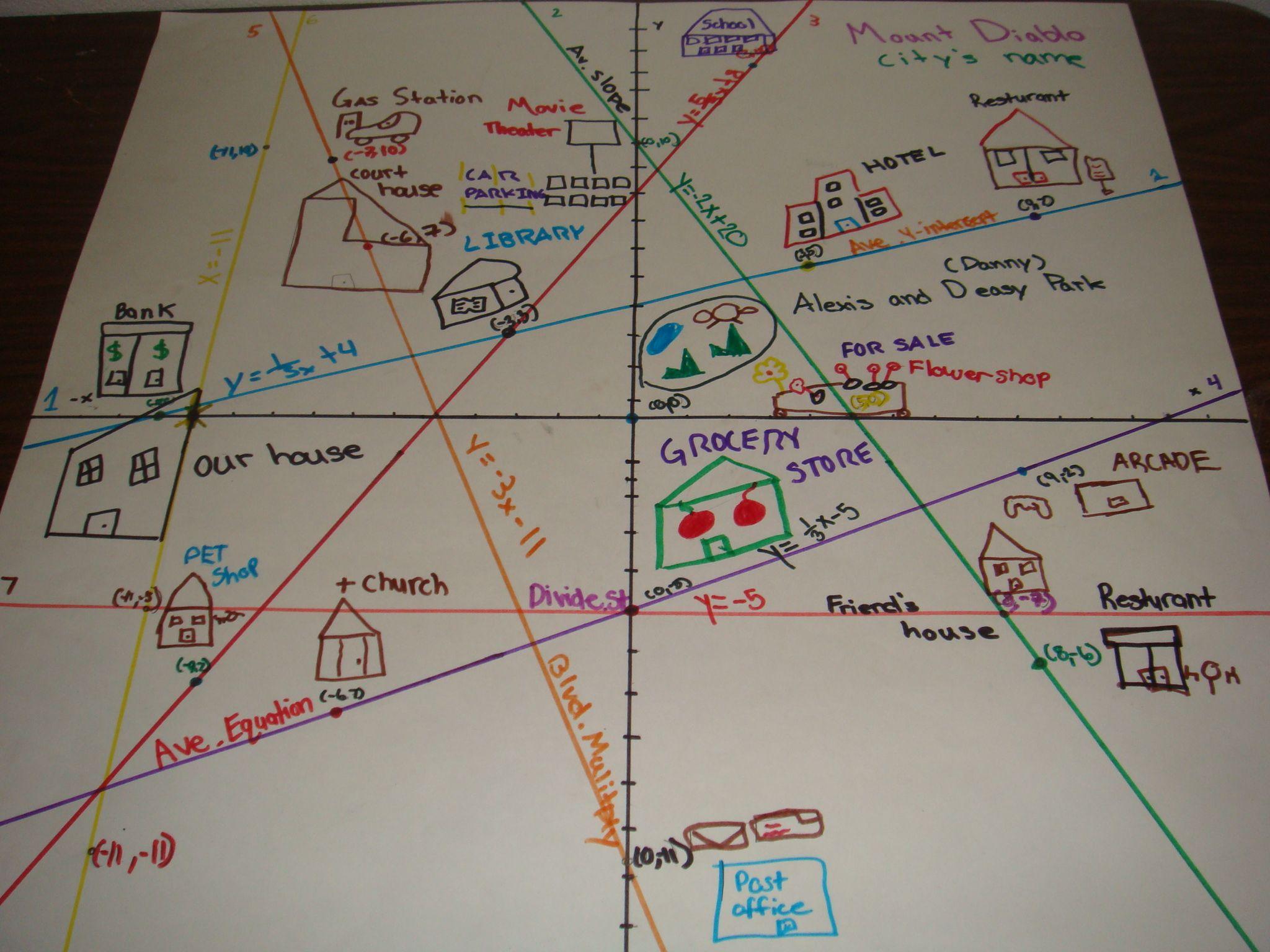 Algebra Team Task Linear Equations City Poster