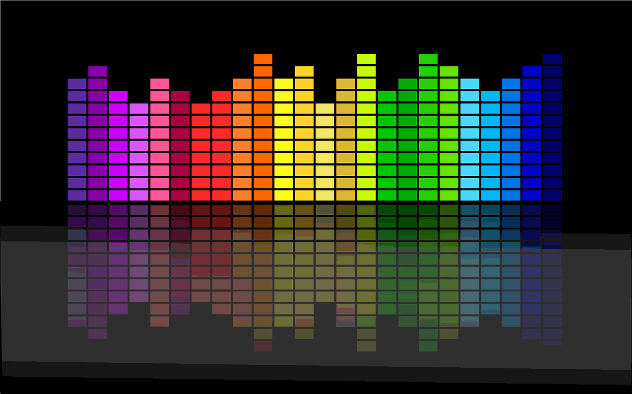 10 Songs To Listen To For Motivation Music Therapy Teaching Music Audio