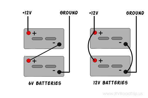 rv batteries wiring wiring diagram electricity basics 101 u2022 rh agarwalexports co RV Converter Wiring Diagram On Trailer Fleetwood RV Wiring Diagram