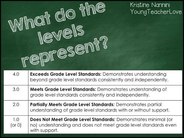 Walking Through Standards Based Grading: Part 1. Perfect for parent teacher conferences, and over 30 pages of free info!- Young Teacher Love by Kristine Nannini