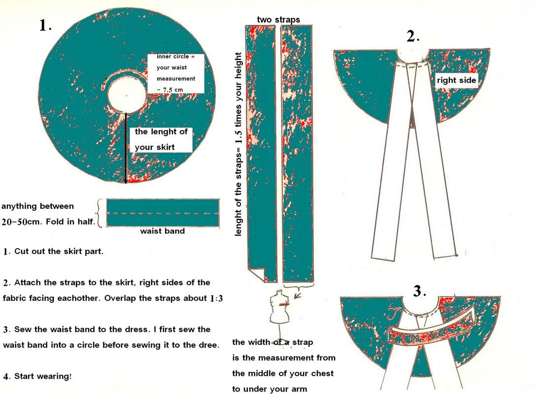 The Infinity Dress | Nähen, Schnittmuster und Kleidung