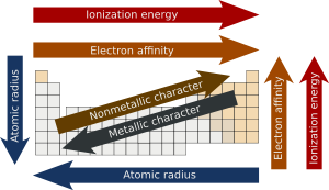 Alkali metals and their reactions to air and water chem periodic table wikipedia the free encyclopedia urtaz Images