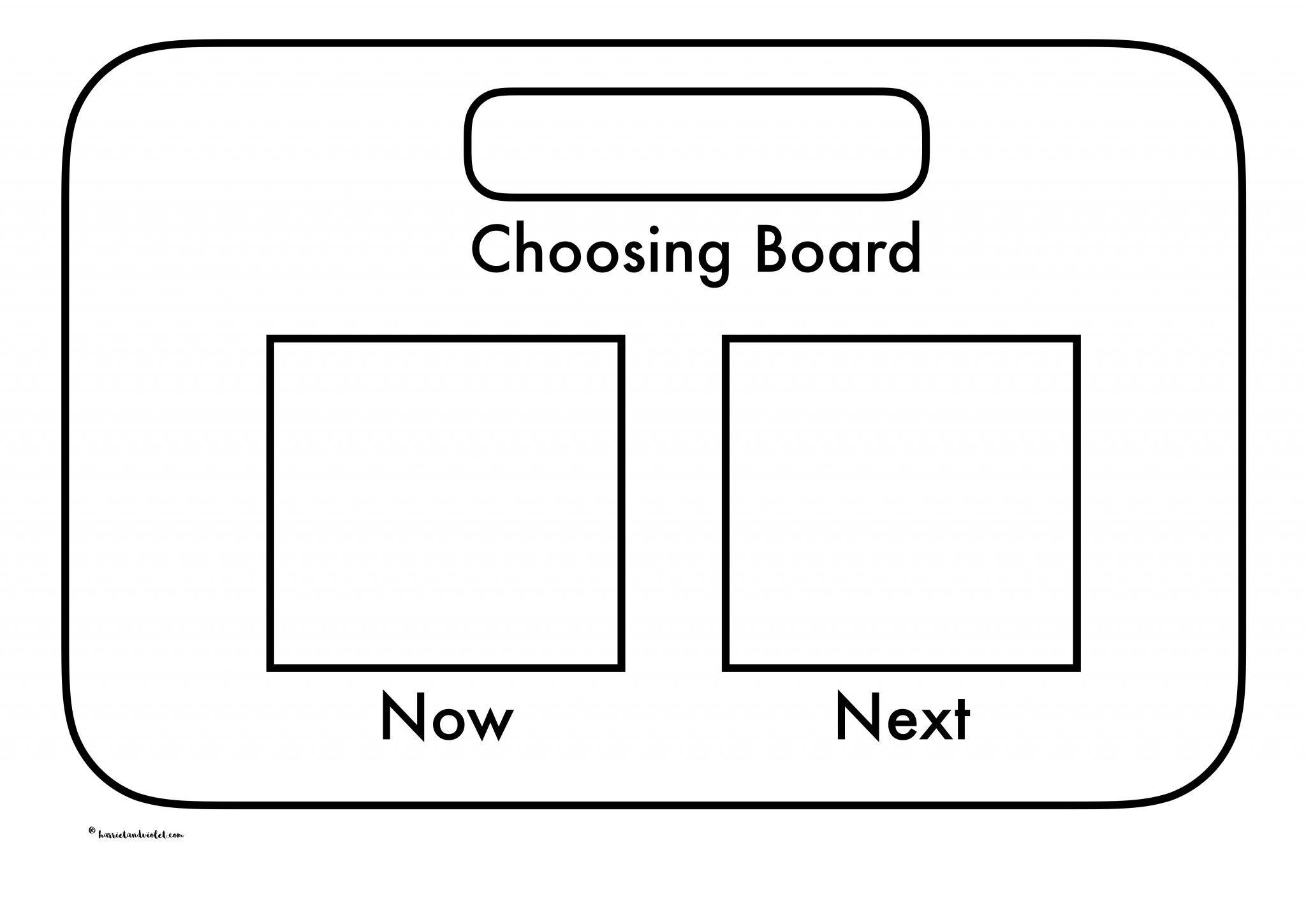 Choosing Board Now Amp Next