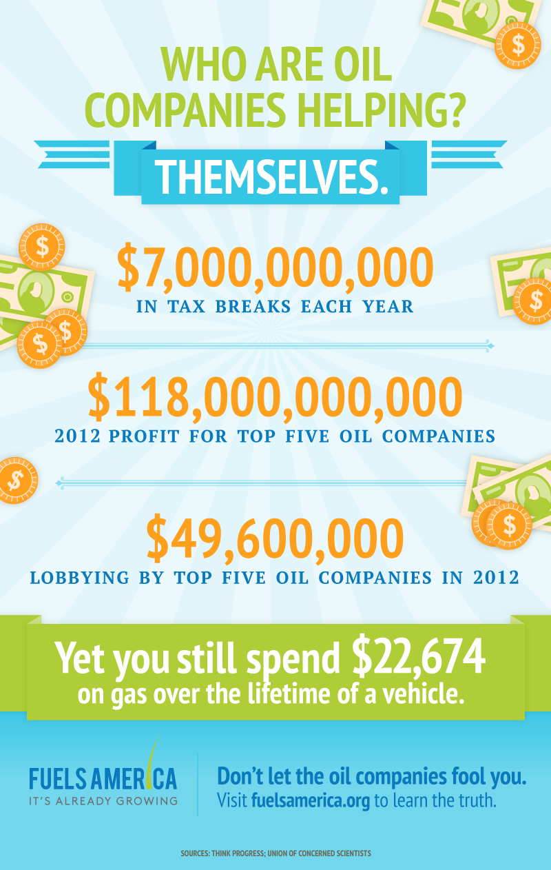 Facts about oil companies and domination
