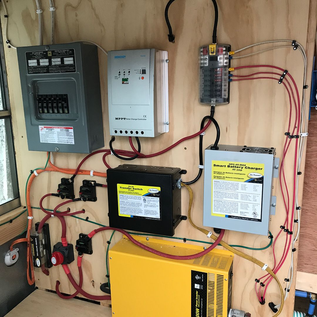 Cleaned Up Our Electrical System Today By Adding A Pos And Neg Bus Bar And Also A 12volt Fuse Box Link To Products Used Fuse Box Electrical System Electricity