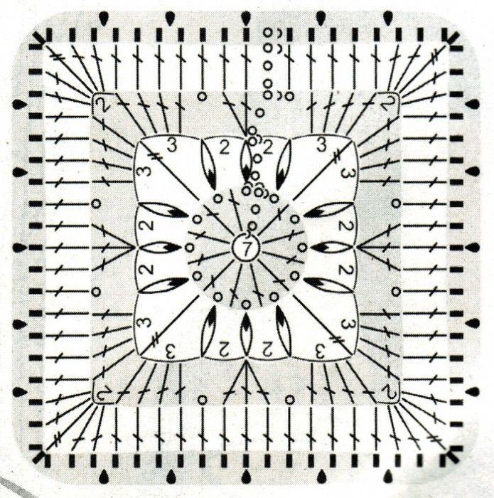 crochet square diagram patron cuadrado de ganchillo | motywy ...