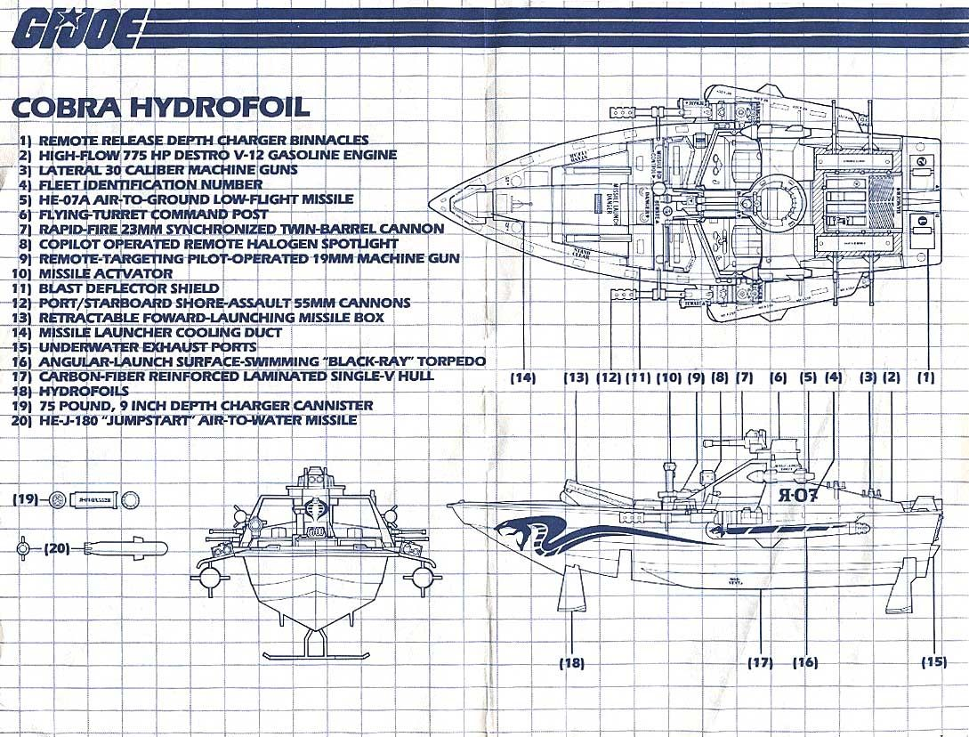Cobra hydrofoil blueprint montreal quebec and copenhagen denmark cobra hydrofoil blueprint malvernweather Choice Image