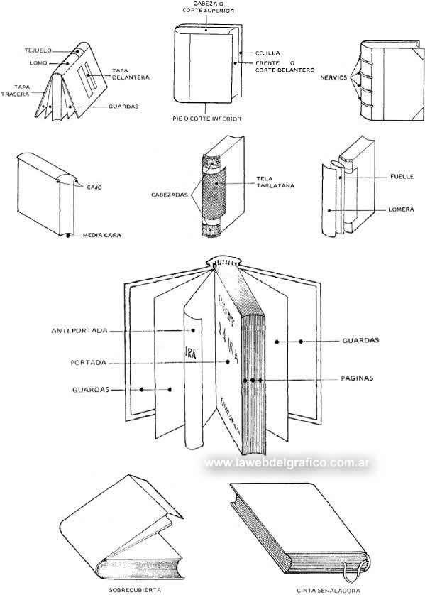 Manual de encuadernaci¢n de J. Manuel Vallejo Nájera