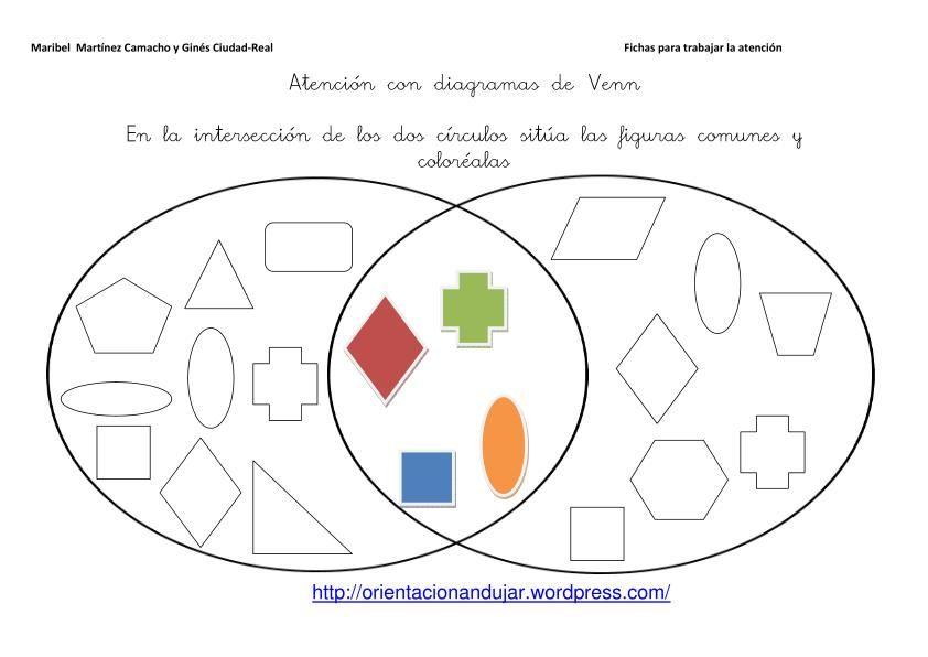 Diagramas de venn atencin materiales para terapia del habla y diagramas de venn atencin ccuart Images