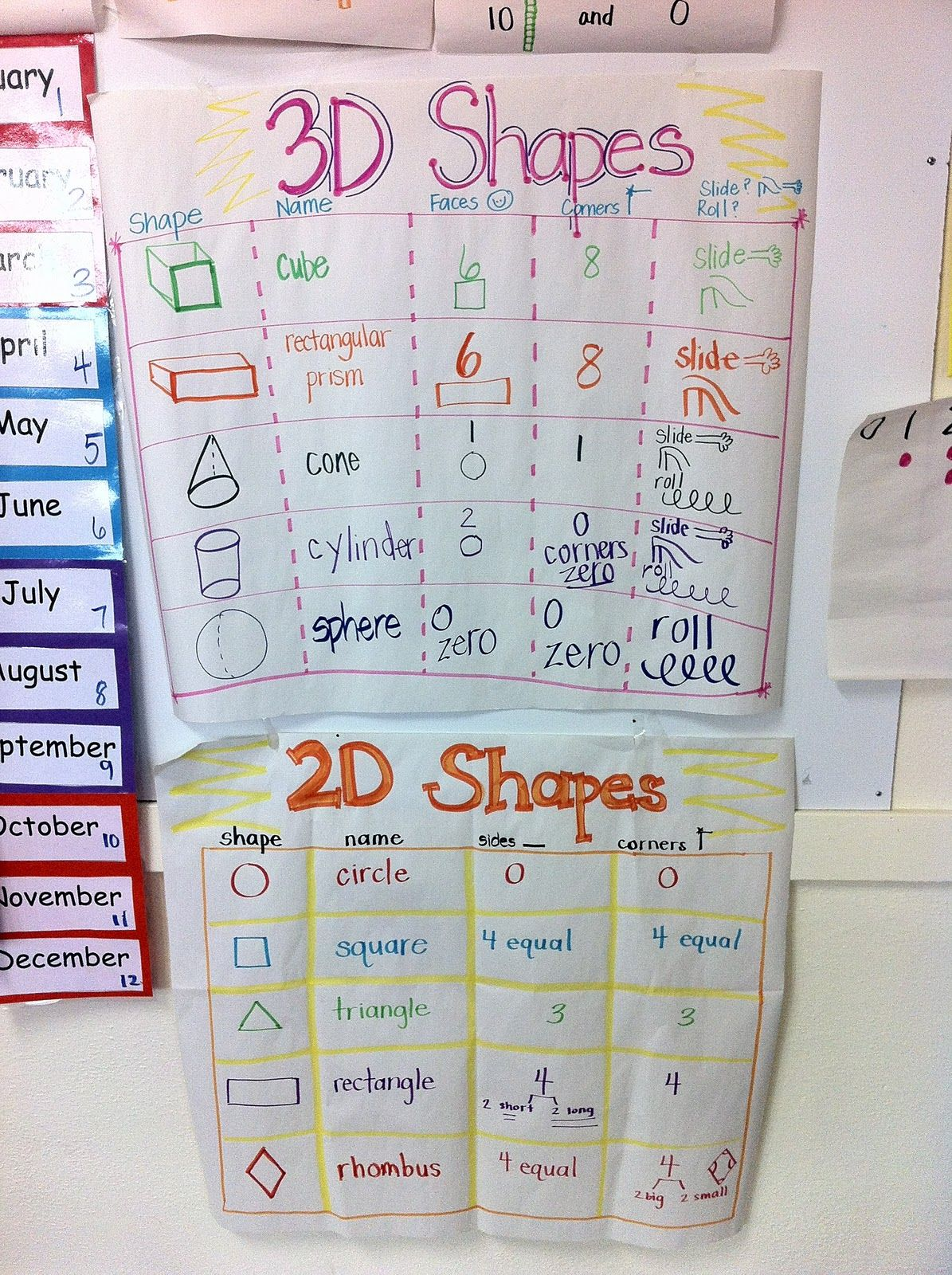 2 D And 3 D Shapes
