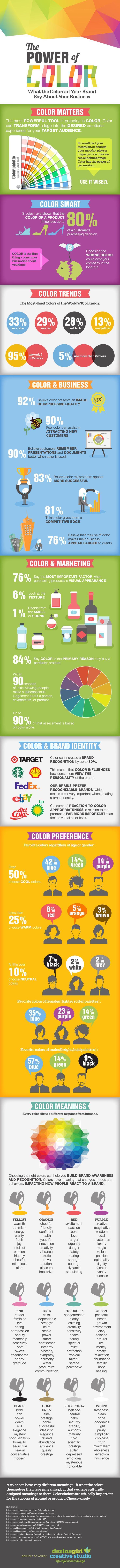 Lo que el color dice de tu marca y de tu empresa #infografia #infographic #marketing