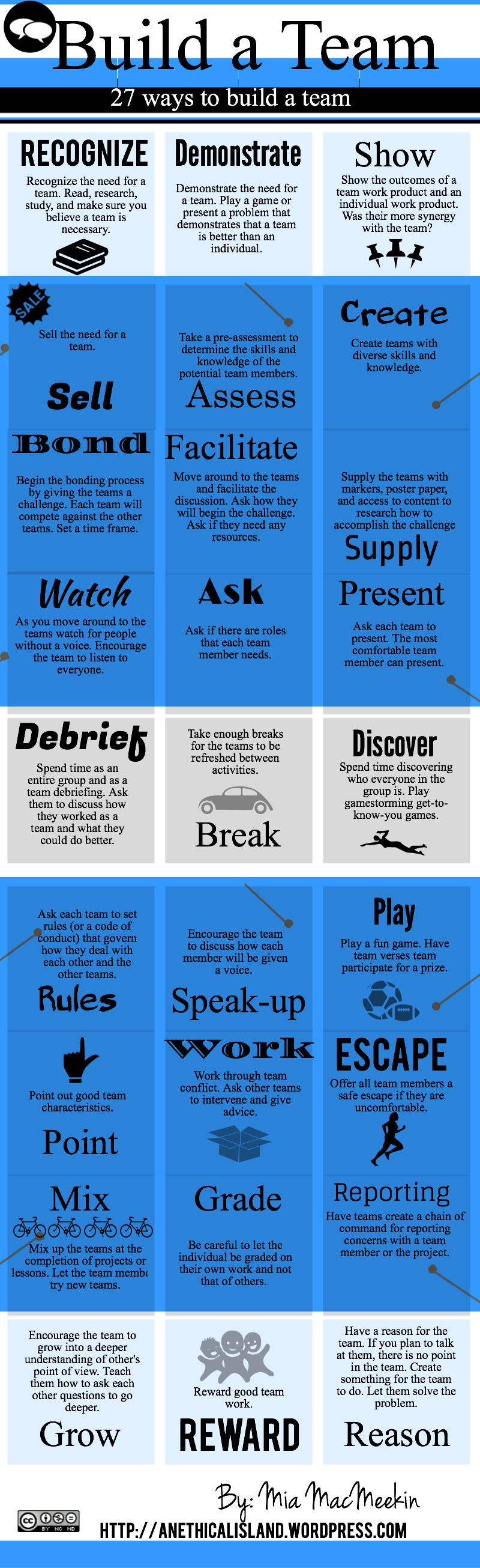 build a team technology teaching and classroom infographic
