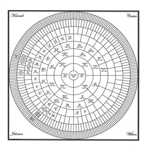 Custom Family Tree Circle Chart 36 X36 Ancestry Chart Family