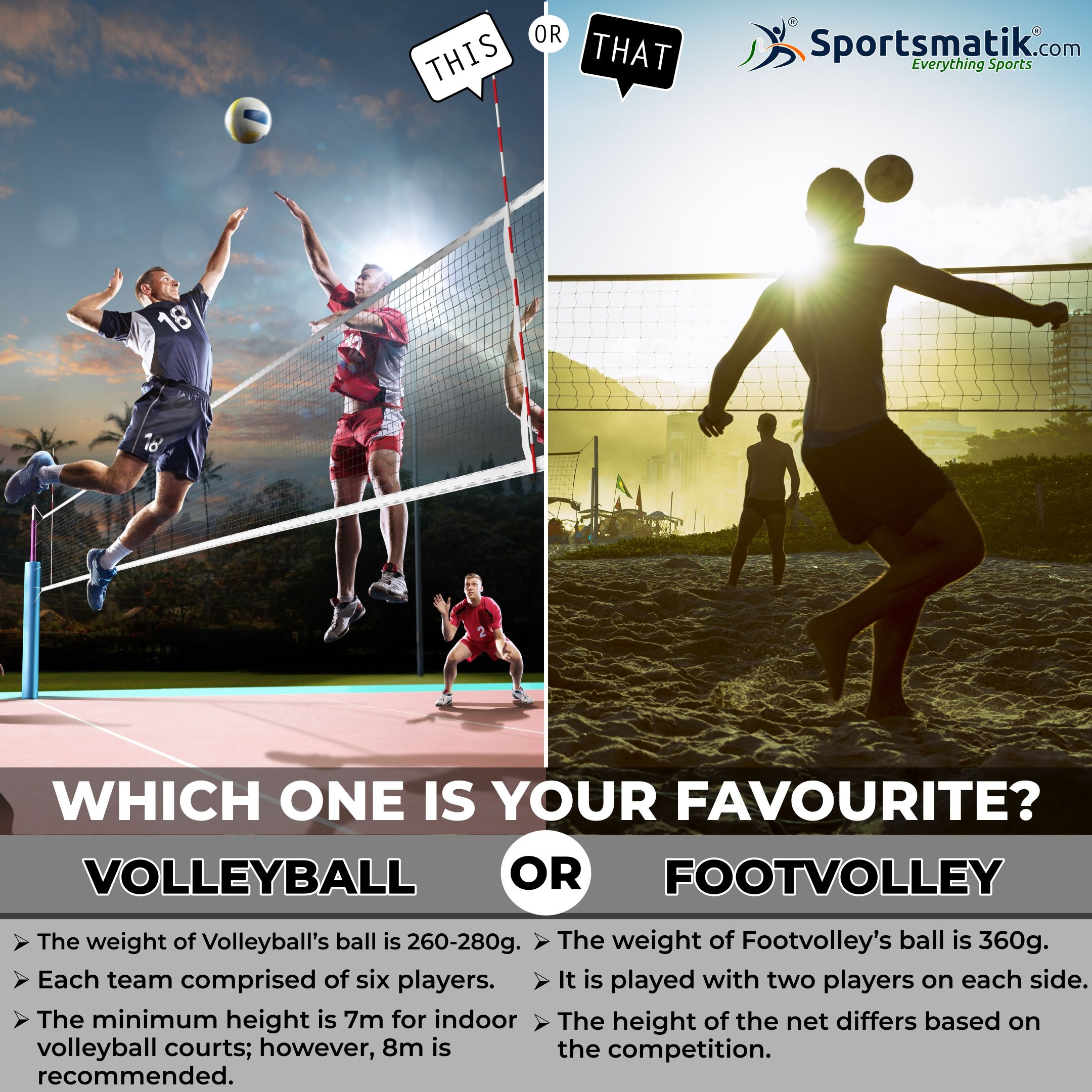 Volleyball Vs Footvolley Sports World Of Sports Volleyballs