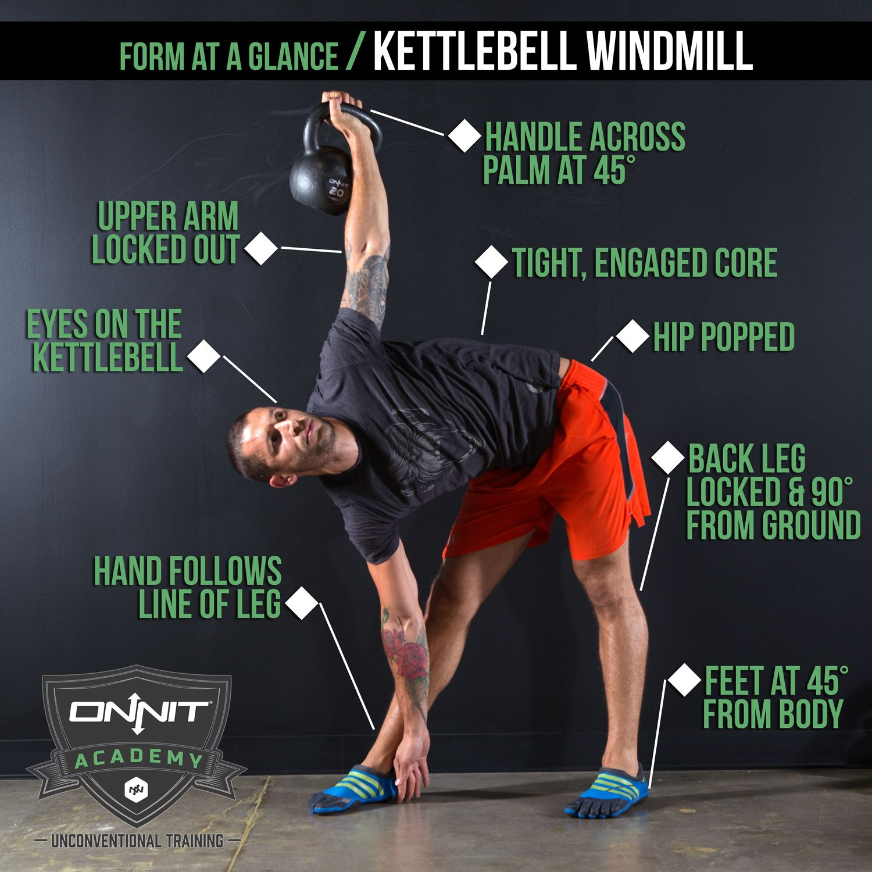 Form At A Glance Kettlebell Windmill Kettlebell