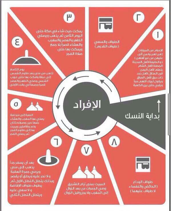 Pin By زخات المطر On باقة فرح Map Art And Architecture Map Screenshot