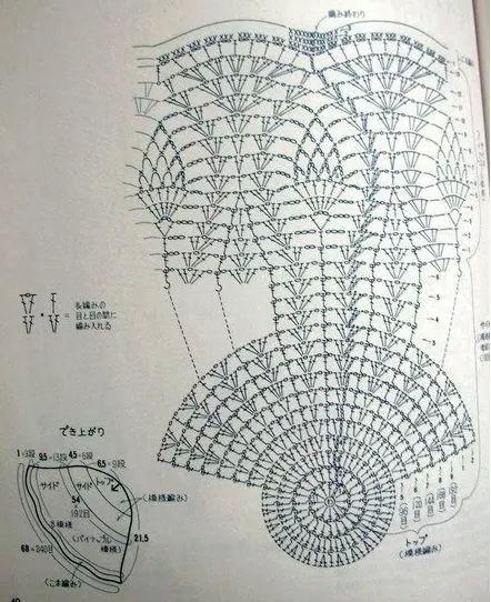 Diagrama gorro con piña