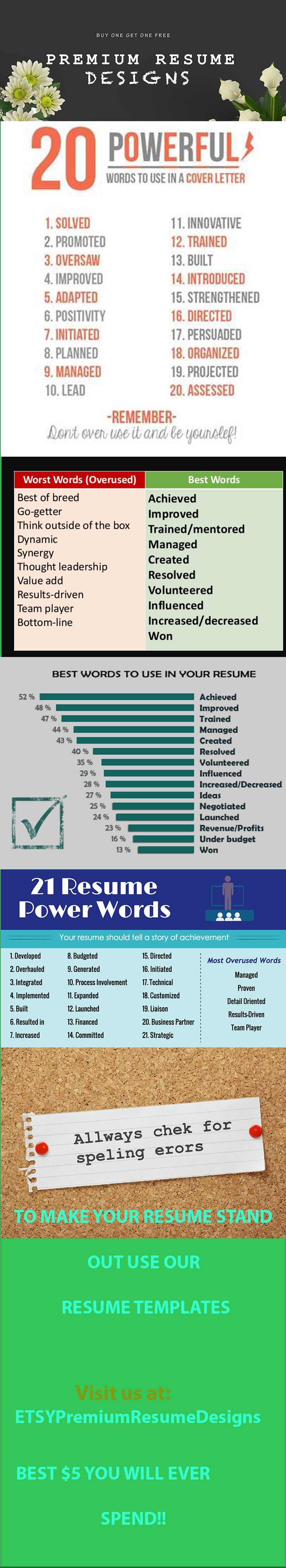 Resume Template #CV Template for Word | Professional Resume Design ...