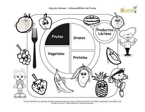 Hoja Imprimible para Colorear de Frutas de Mi Plato | español ...
