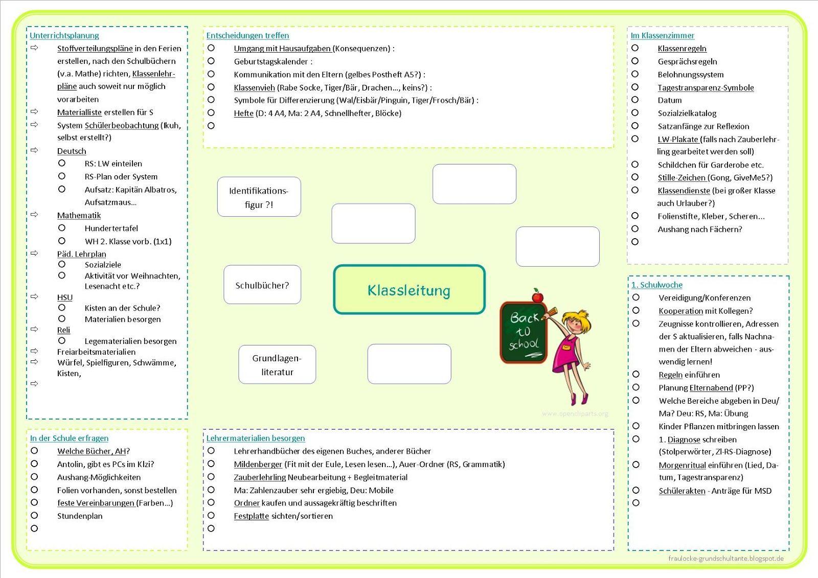 Frau Locke: Checkliste für die 1. Klassleitung | classroom ...