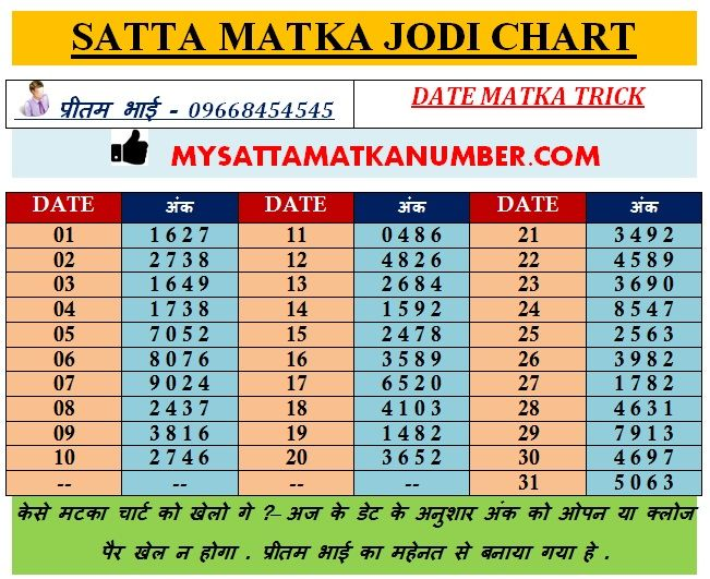 Matka Trick | s | Kalyan tips, Main mumbai, Satta matka king