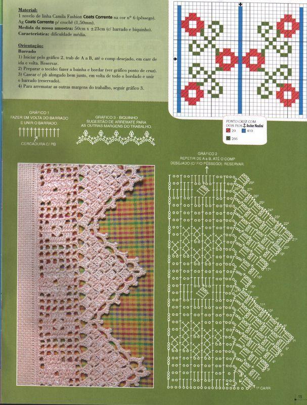 Puntilla vertical. Crochet edging.