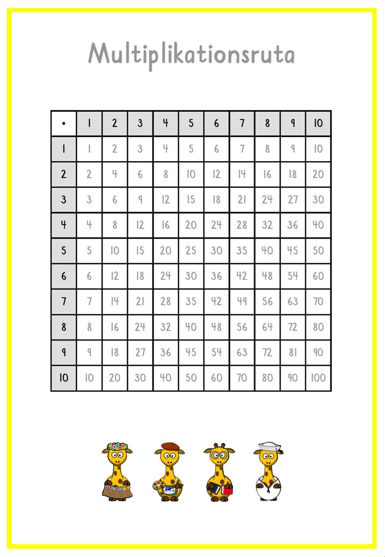 Automatisera multiplikationstabellerna   Multiplikation