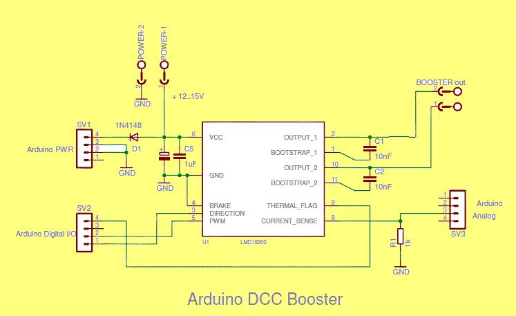 simpledcc - a command station (?) | www oscale net
