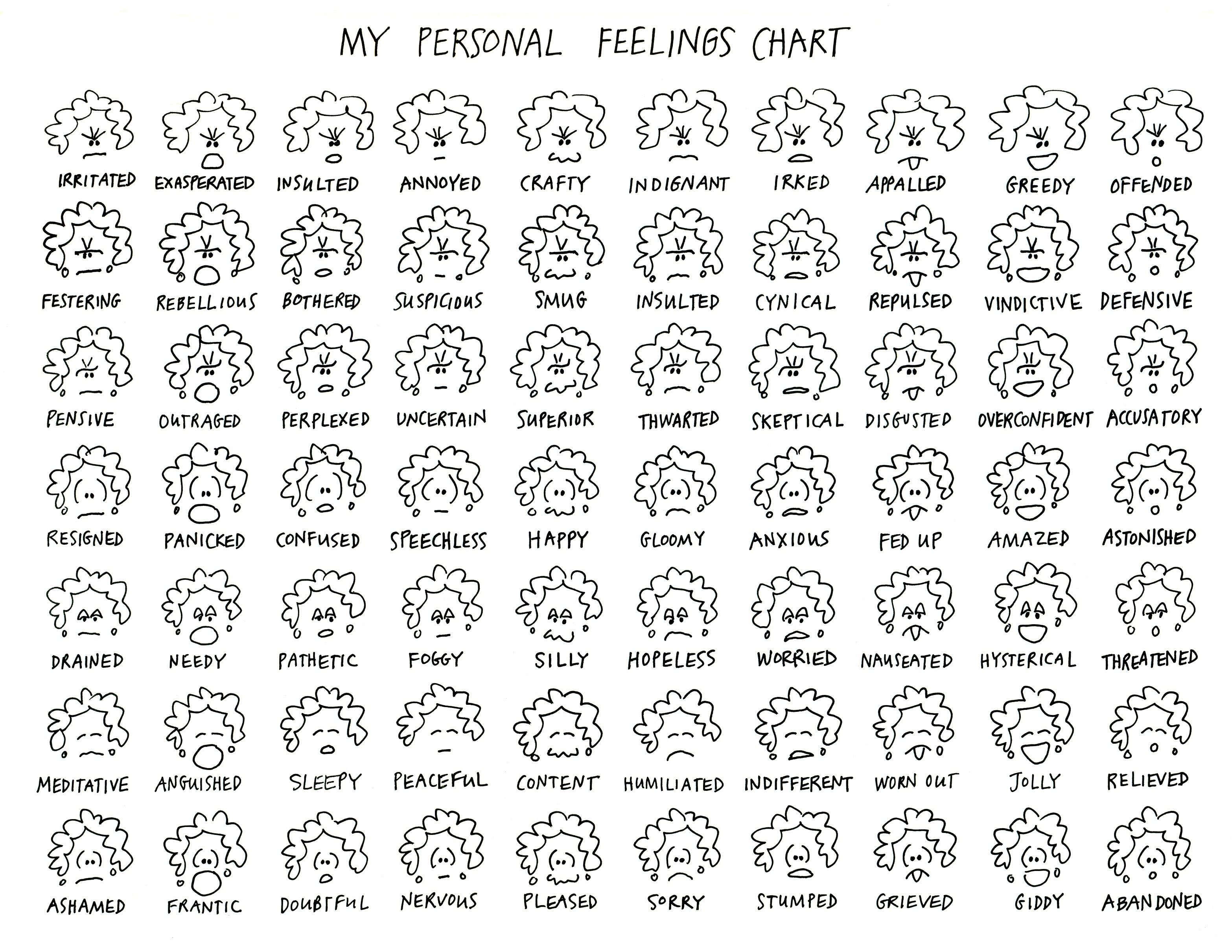 worksheet Feelings Worksheet 1000 images about feelings on pinterest student and activities