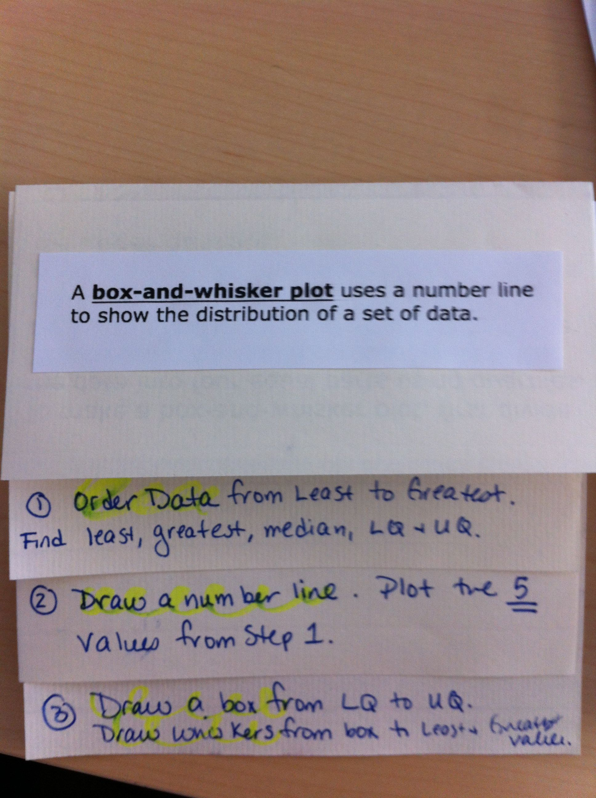 A Foldable For How To Make A Box And Whisker Plot
