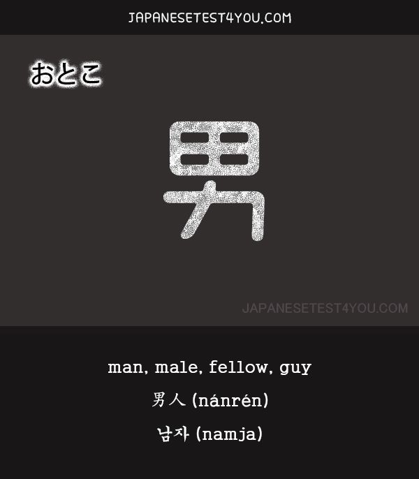 Learn JLPT N5 Vocabulary: 男 (otoko)