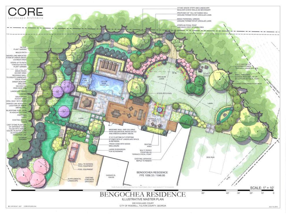Landscape Architects In Dallas Texas Landscape Gardening Courses Lincolnshire Our Landscape Landscape Architect Landscape Architecture Design Landscape Plans
