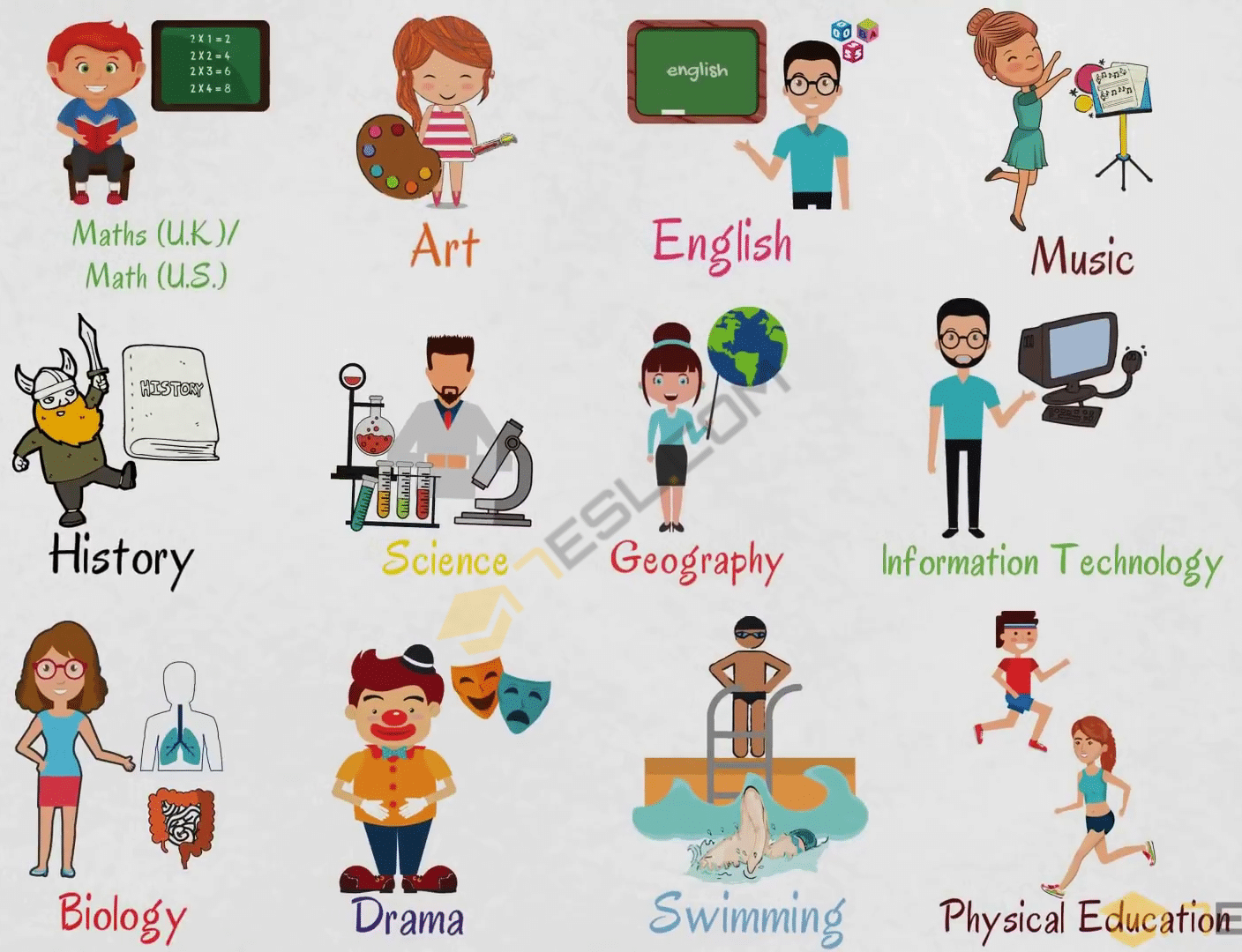 School Subjects List Of Subjects In School With Pictures